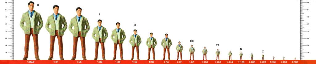 La figura humana en las distintas escalas de trenes